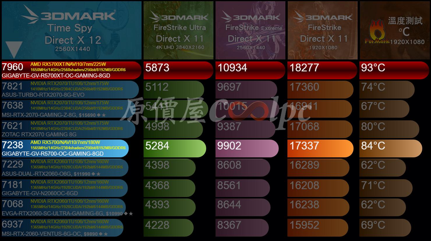 https://home.coolpc.com.tw/da/open/gigabyte/rx5700-5700xt/coolpc-gigabyte-rx5700-5700xt-39.jpg